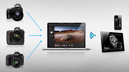 Картинки по запросу управление видеокамерой через wifi